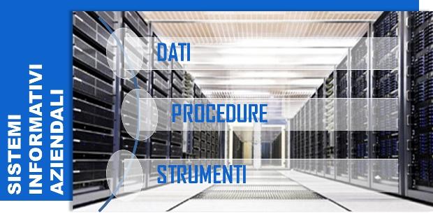 I Sistemi Informativi Aziendali - Gli Elementi