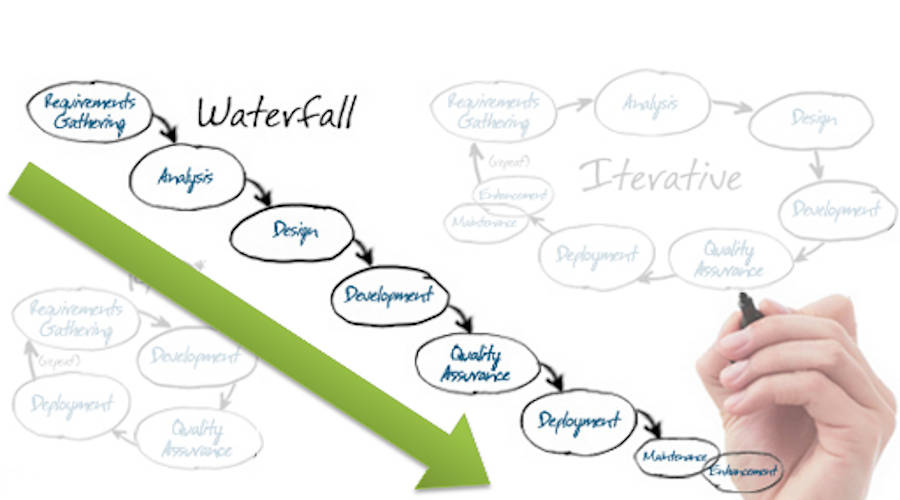 Il Ciclo Di Vita Del Software: Introduzione Ai Modelli Di Sviluppo